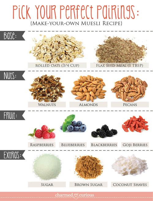 Pick Your Pairings: Make Your Own Muesli Recipe