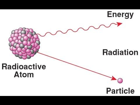 what is radioactive dating in science