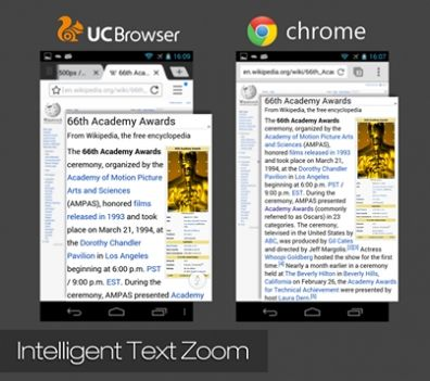 Have you experienced the Intelligent Text Zoom on UC