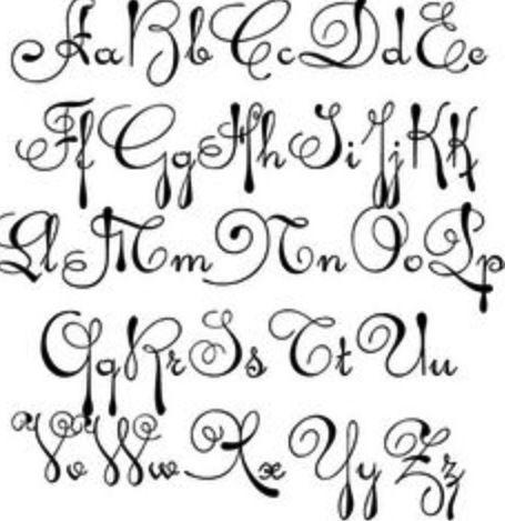 Discover Ideas About Font Alphabet