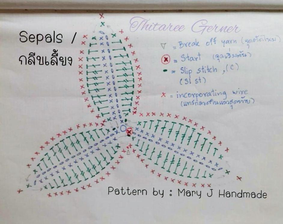 orquideas tutorial crochet-otakulandia.es. (3) | Flores