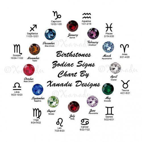 Zodiac Signs And Gems Zodiac Signs Leo Zodiac My Zodiac Sign