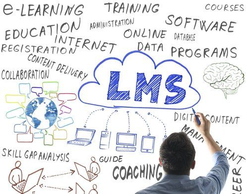 Top 20 Learning Management Software Solutions Digital Marketing