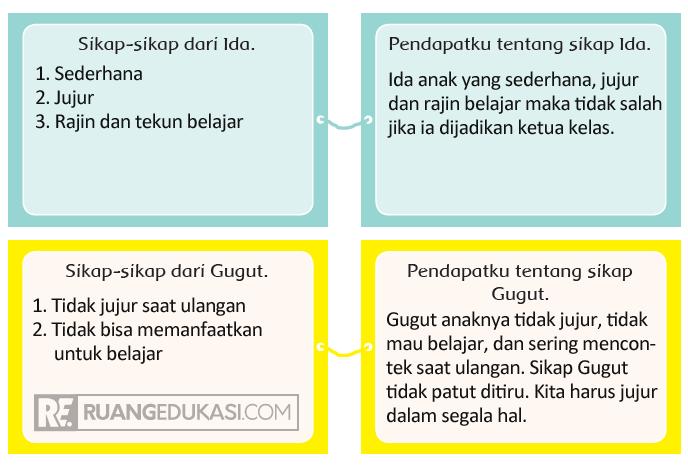 Kunci Jawaban Buku Tematik Kelas 4 Tema 4 Berbagai Pekerjaan Kurikulum 2013 Kunci Buku Kurikulum