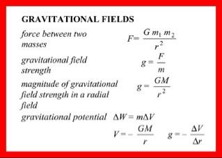 Gravitational Field Equations With Images Gravitational