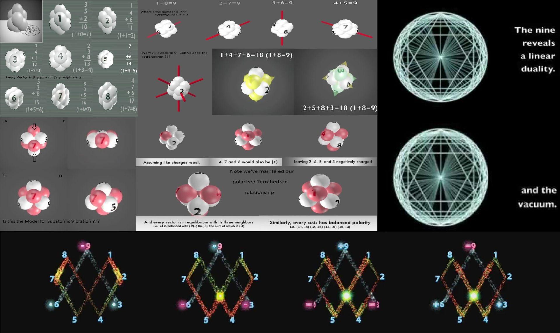 Flower of Life, 9 Code, Vortex Math Ancient Mysteries