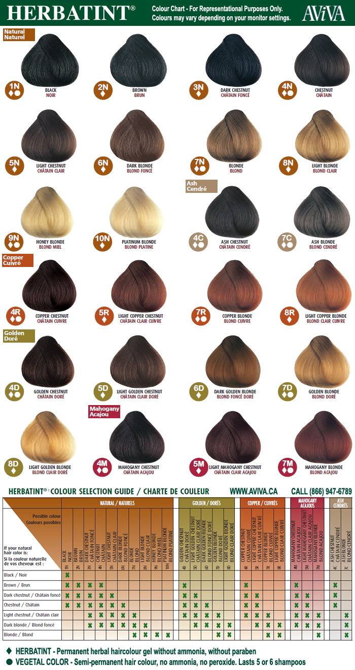 Herbatint Hair Color Chart Hair Pinterest Colour