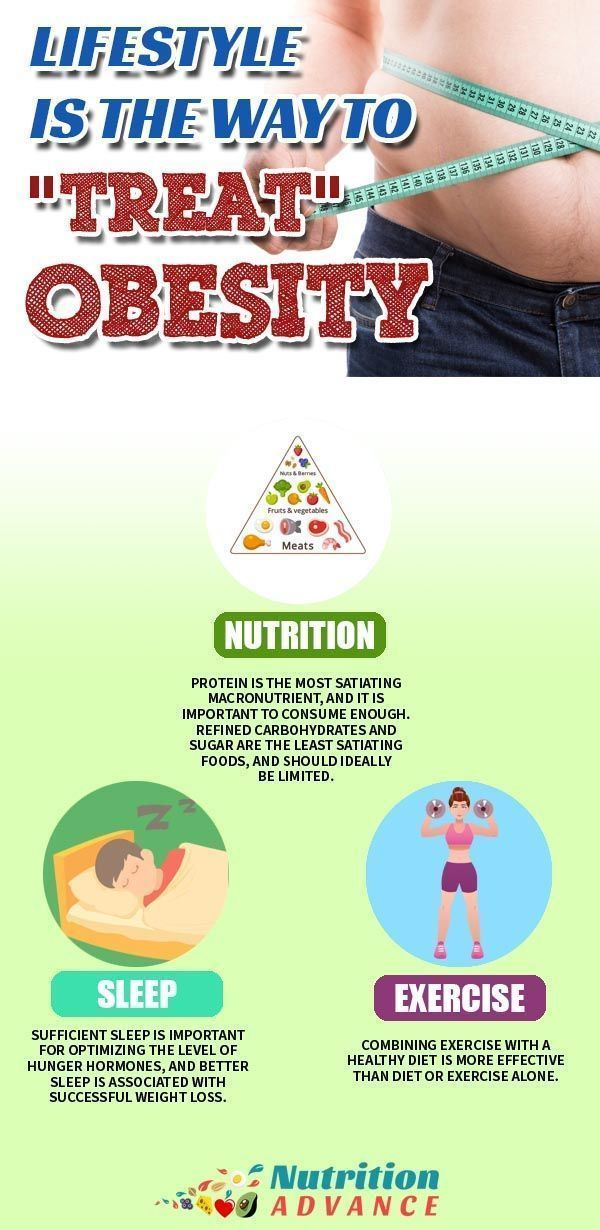 loss loss obesity obesity