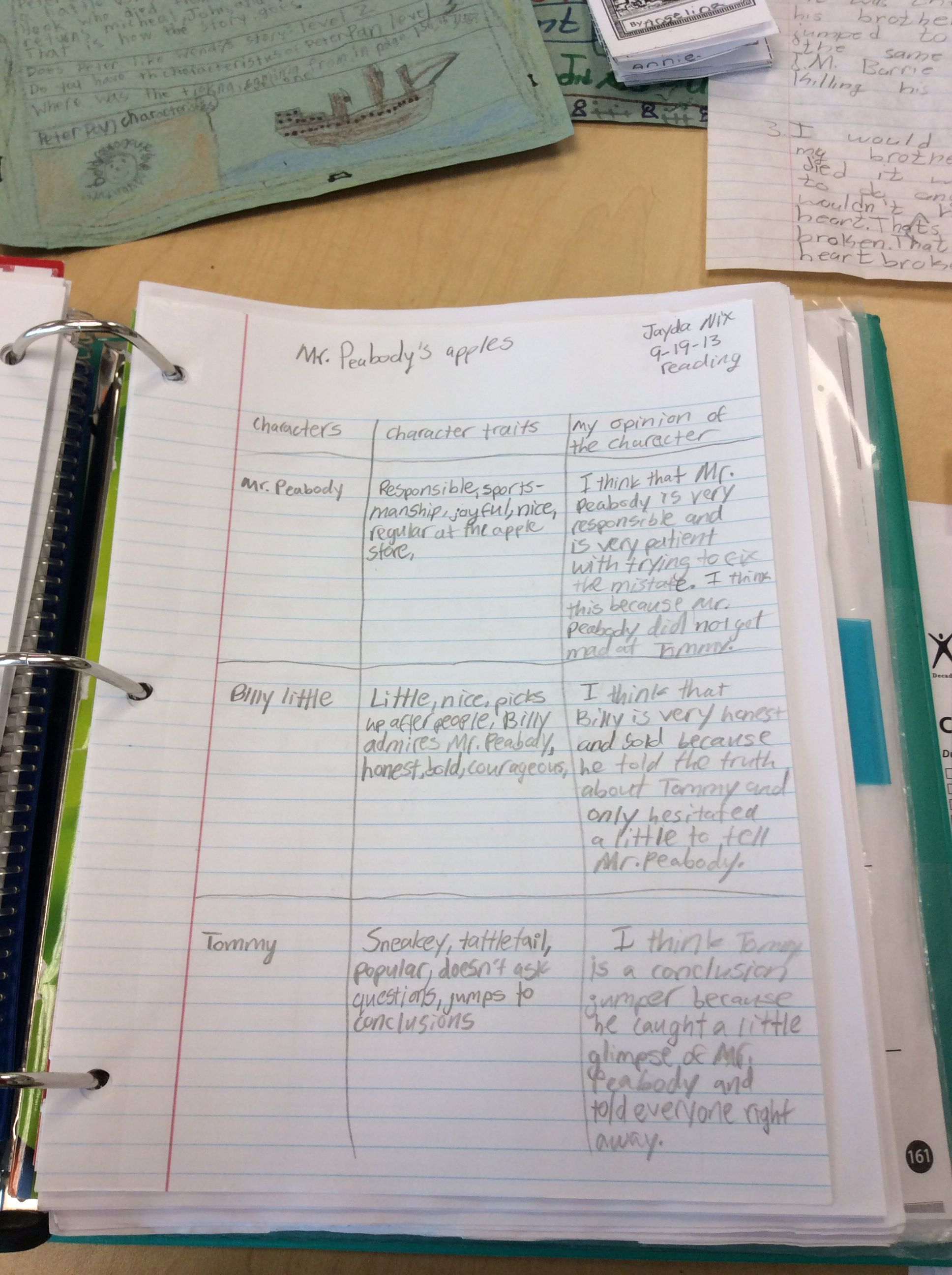 Examples Of Avid Elementary 3 Column Notes To Support Reading Comprehension