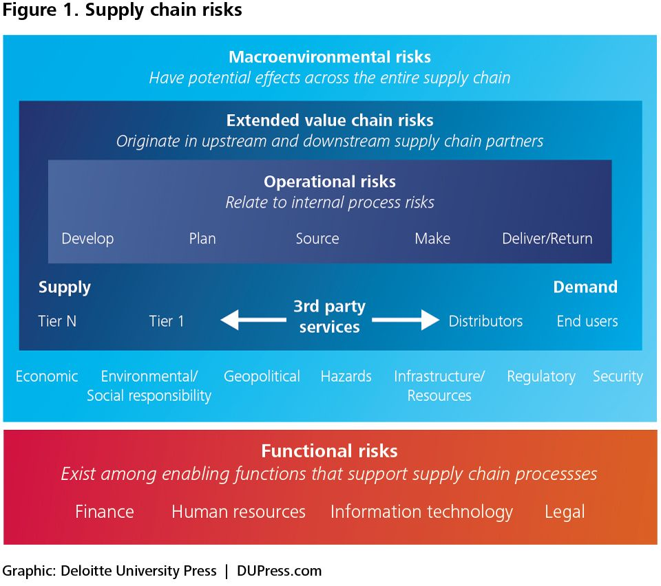 Supply Chain Resilience Management: Is the Japanese Automotive Supply Chain resilient enough?
