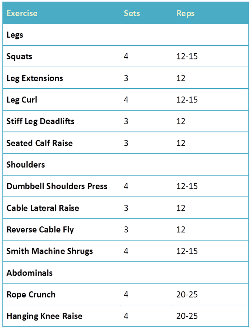 how to build muscle workout routine