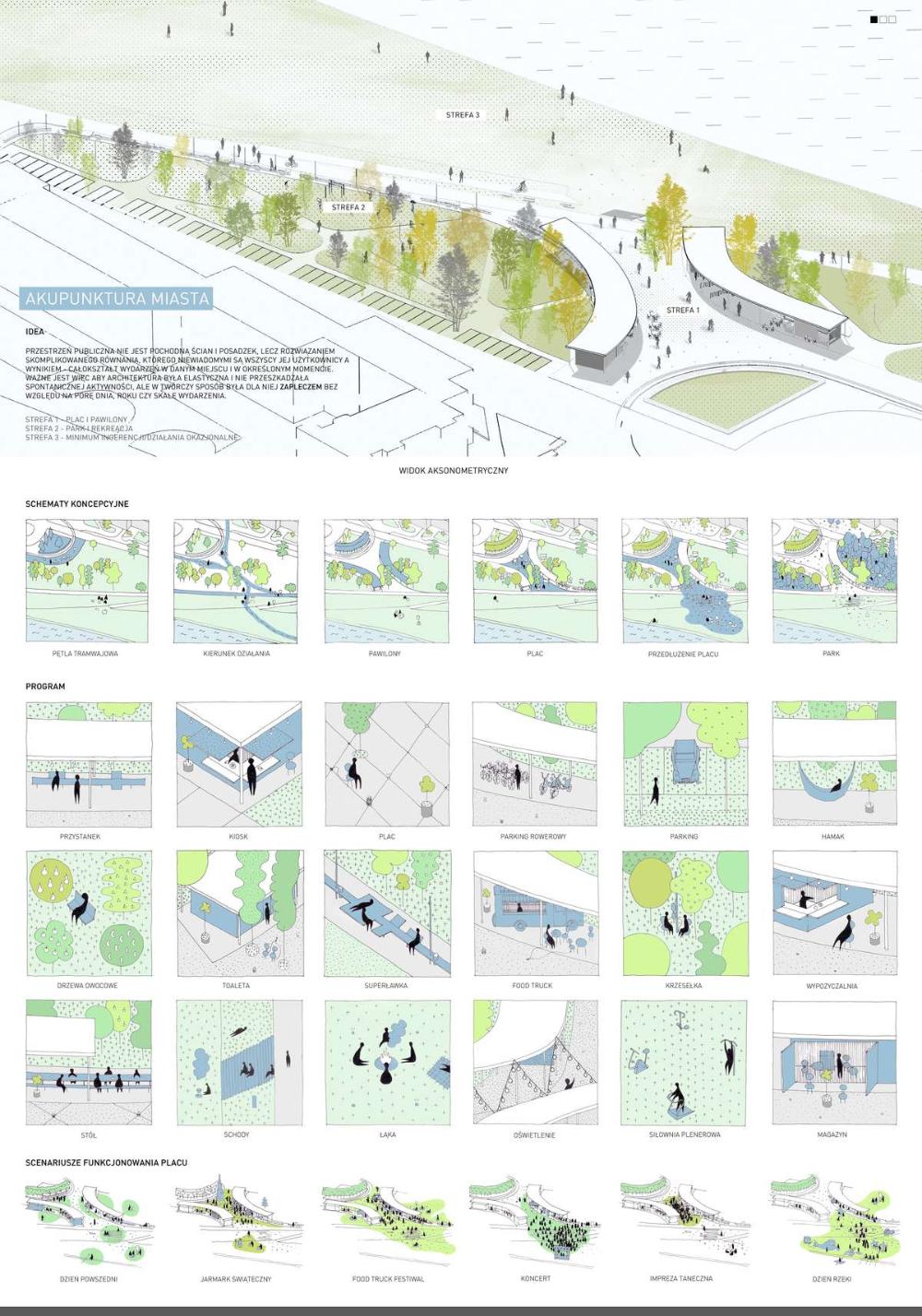 City Acupuncture :: Future Architecture #urbaneanalyse