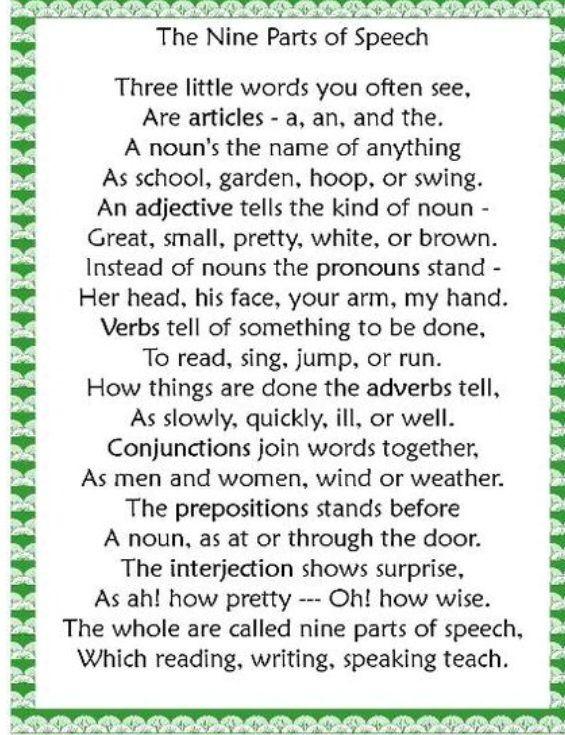 parts of speech poem pdf