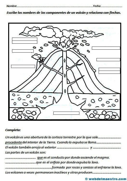 Los Volcanes Web Del Maestro Actividades De Geografía Enseñanza De La Geografía Geografía Para Niños