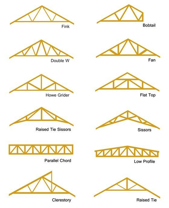 Image Result For Glass Roof Truss Triangles Roof Repair Roof Truss Design Roof Structure
