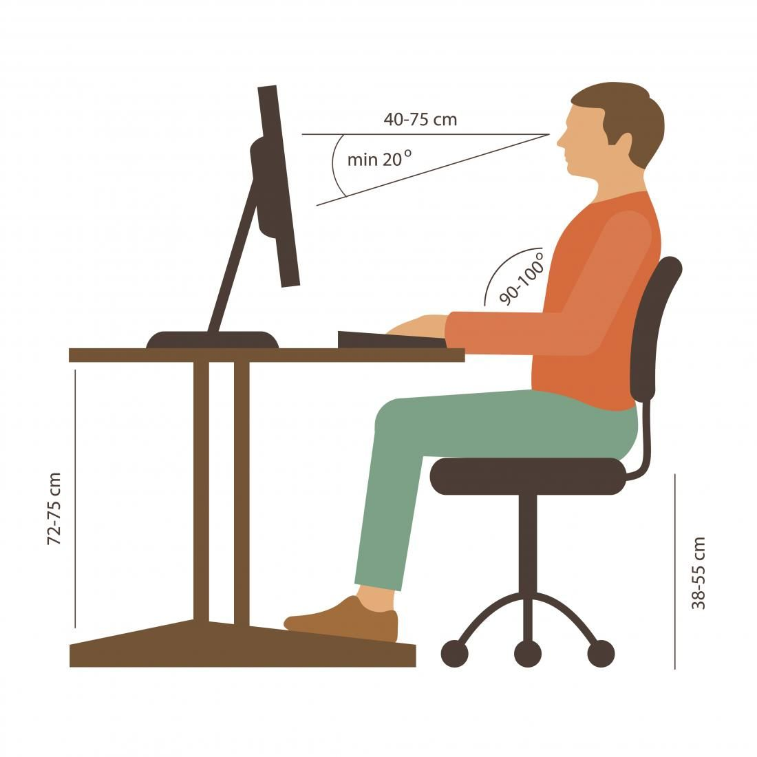 Correct Sitting Posture Diagram At A Computer Desk Desk Good Posture Workplace Safety Topics