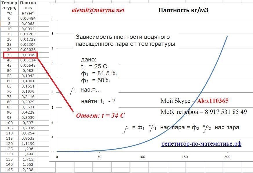 Гдз 6 класс русский язык баландина дегтярёва лебеденко