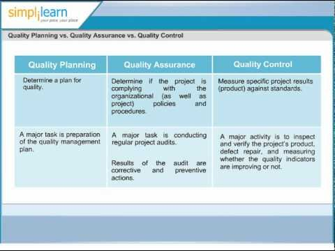 product quality plan example