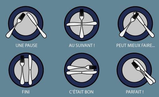 rsultat de recherche dimages pour dresser la table la franaise - Dressage De Table A La Francaise