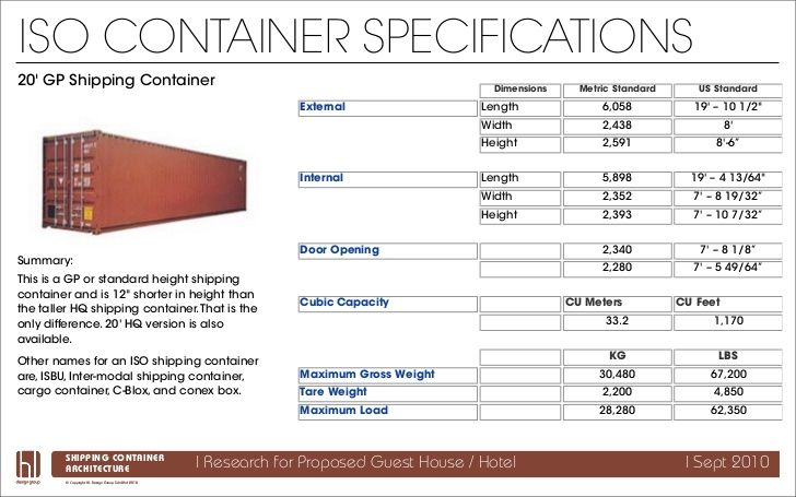 Shipping Container Dimensions Container Dimensions Shipping Container Dimensions Shipping Container Architecture