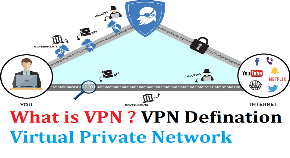 5c1ddf64bbd41afcc9d19ff95c15e387 - How To Setup A Vpn Between Two Sites