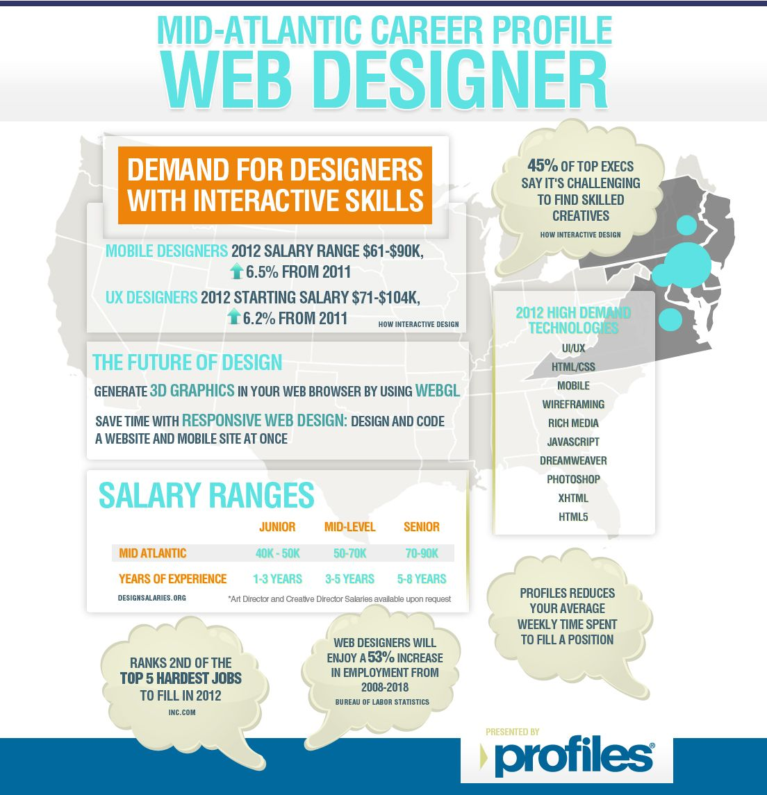 How Much Can You Make As A Web Developer If You Start A New Career In Tech Find Out How Much Web De Web Development Web Developer Salary Learn Web Development