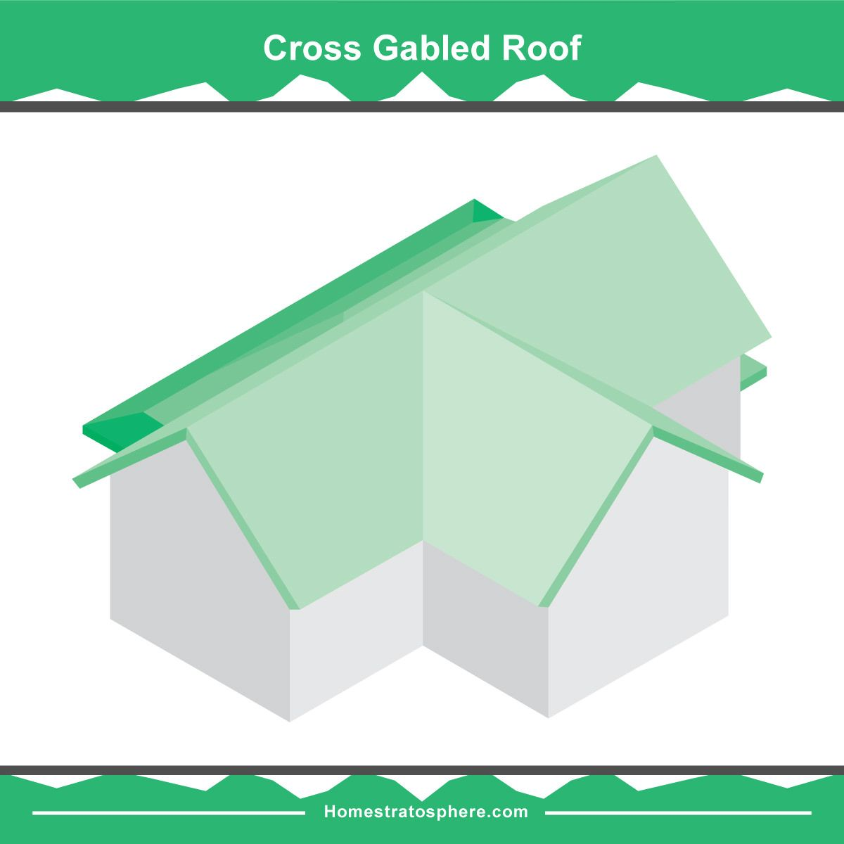 36 Types Of Roofs Styles For Houses Illustrated Roof Design
