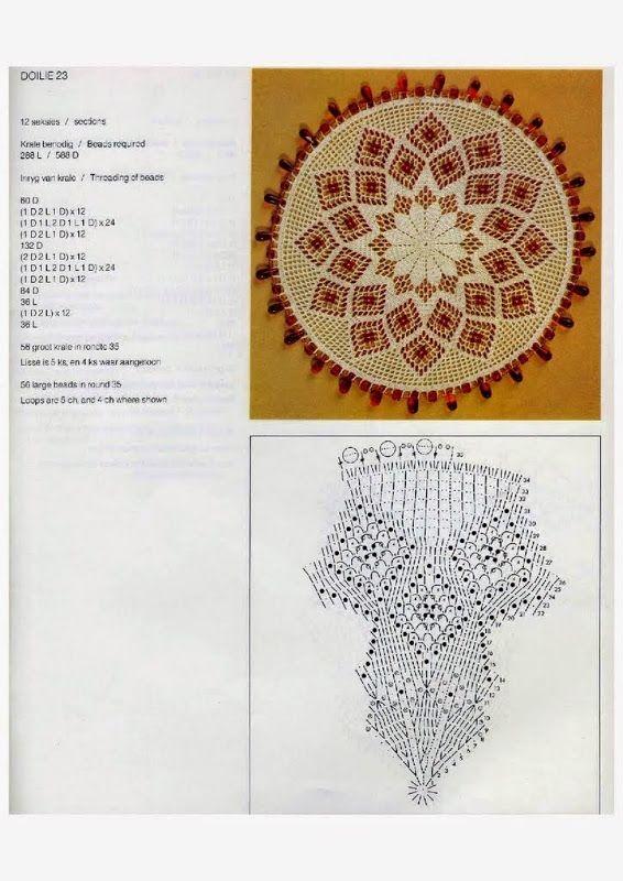 Doilies (Kenneth Moir) Afrikaans & English   Graficos Crochet y ...