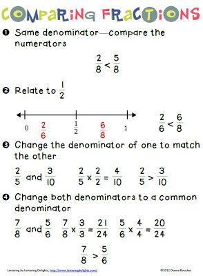 Comparing Fractions Math Coach S Corner Math Coach Math Fractions Teaching Math