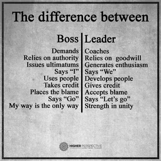 Difference Between Boss And Leader Leader Quotes Leadership Quotes Work Quotes