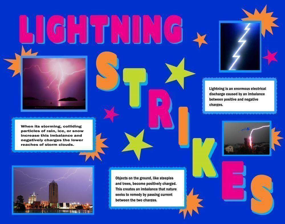 lightning+science+fair+project+ideas   Lightning Strikes