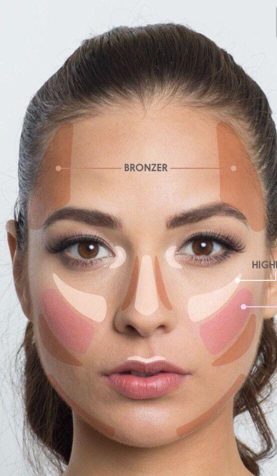 How To Contour Your Face To Look Younger Skin Makeup Beauty Makeup Beautiful Makeup