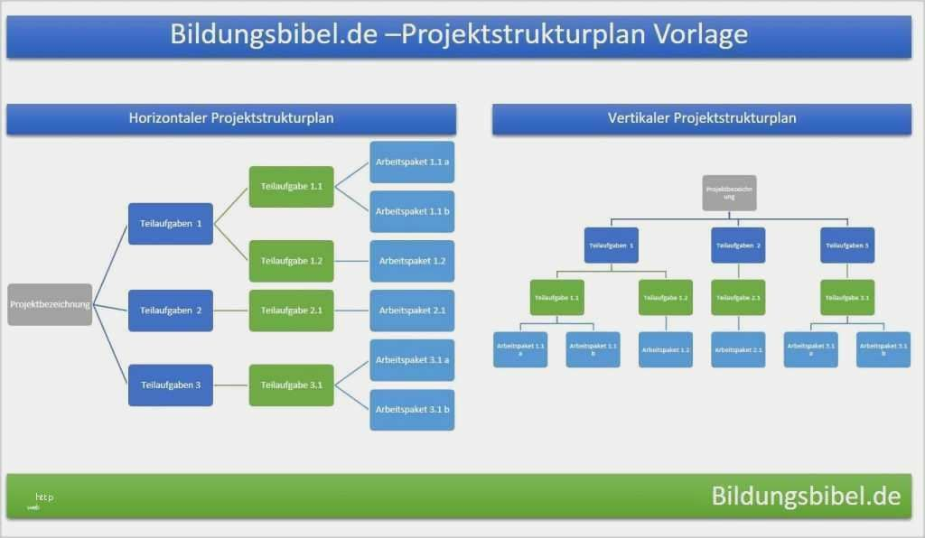 39 Best Of Powerpoint Selbstprasentation Vorlage Bilder In 2020 Projektstrukturplan Projektmanagement Lebenslauf Vorlagen Word