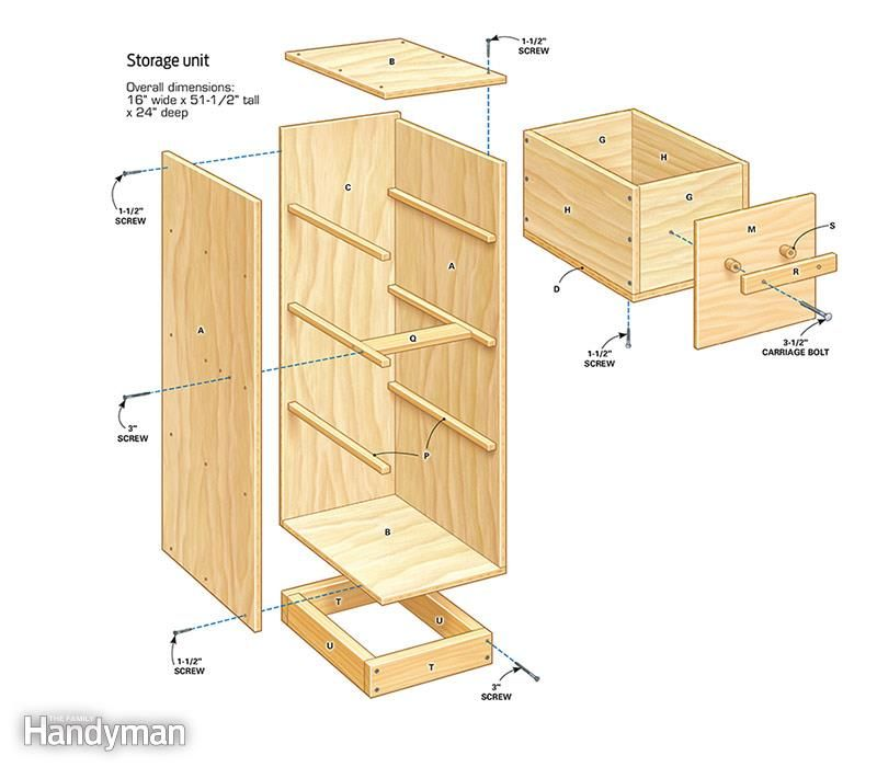 Diy garage storage super sturdy drawers garage storage for Storage unit plans