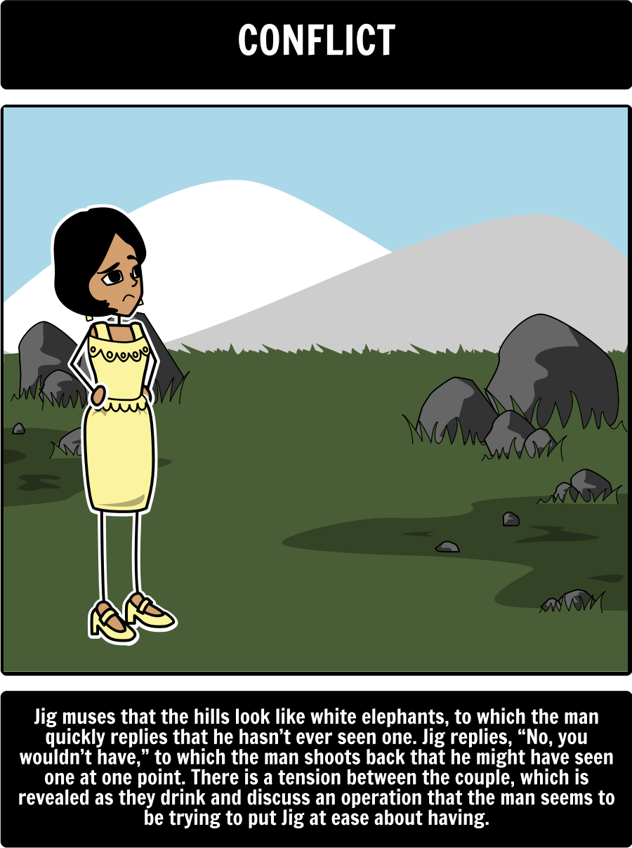 Hills Like White Elephants By Ernest Hemingway Summary A Common Use For Storyboard That Is To Help Students Crea White Elephant Teacher Guides Ap Literature