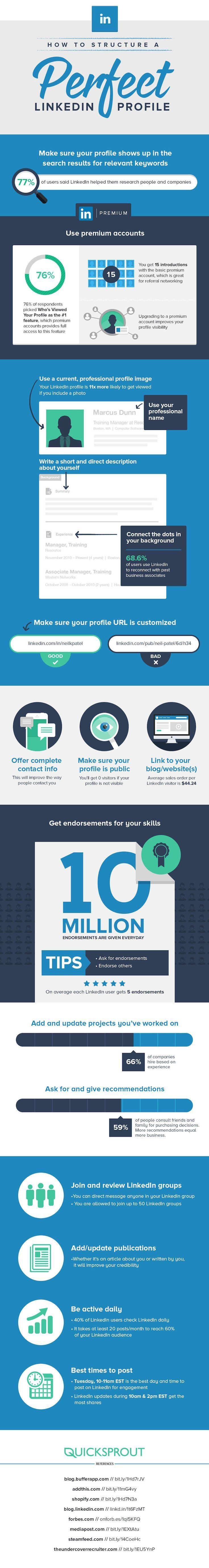 The Anatomy a Perfect LinkedIn Profile: Do you use LinkedIn for personal branding? Are you wondering how to structure a perfect LinkedIn profile? Then view the infographic above!