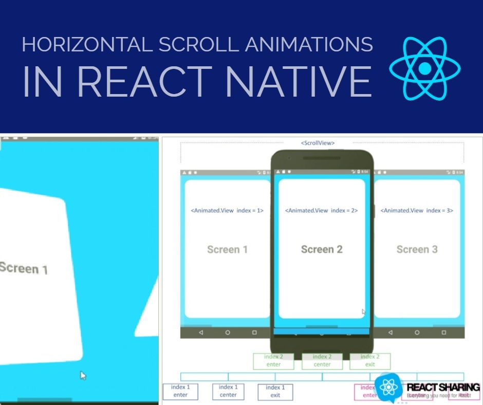 Pin by React Sharing on ReactSharing Daily News | React native