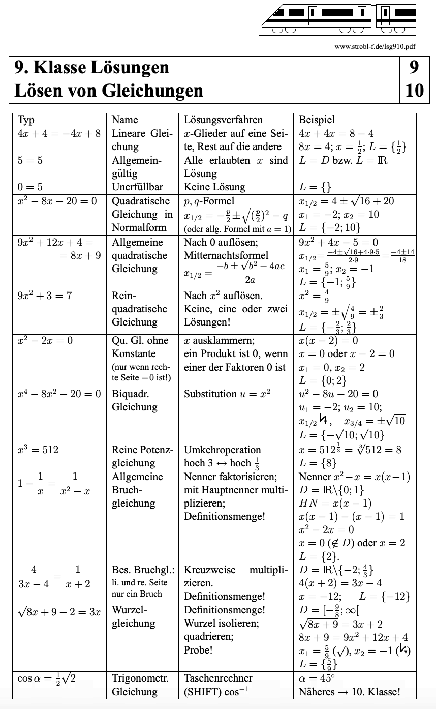 Gleichungen Losen Ubungen Und Aufgaben Mit Losungen Pdf Download In 2020 Nachhilfe Mathe Mathe Unterrichten Lernen Tipps Schule
