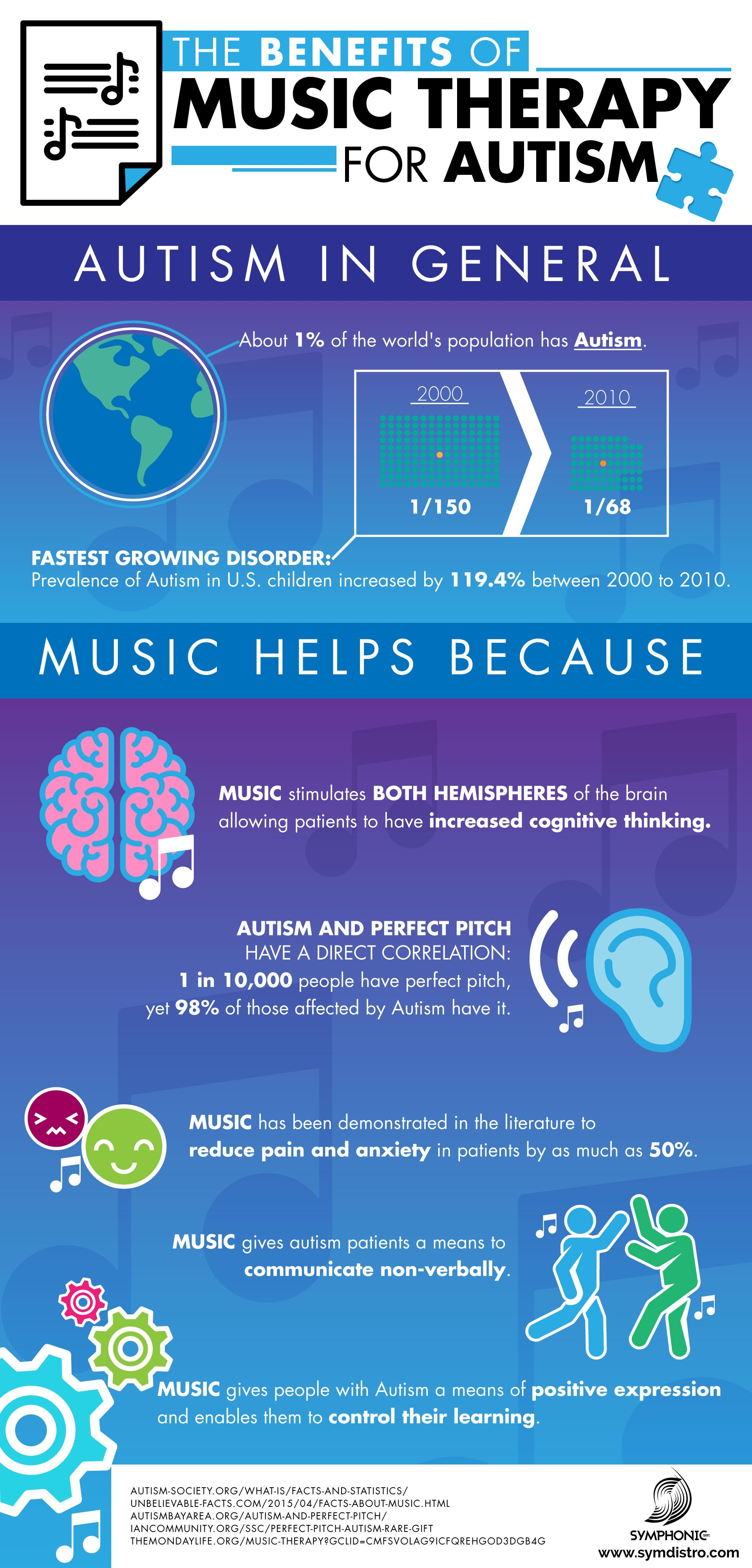 Benefits of music therapy autism music therapy and autism the autism xflitez Image collections