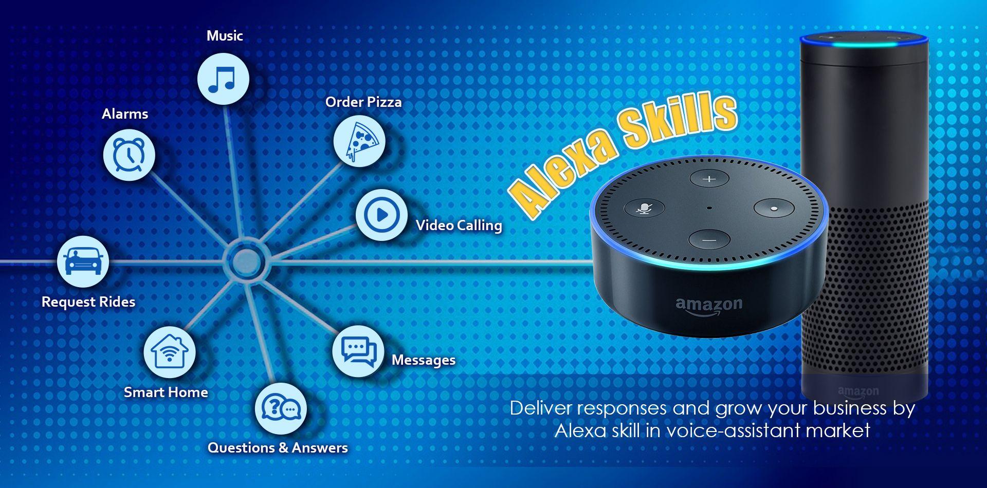 Alexa Skill Development Company India Prisomtechnologyllp Alexa Skills Amazon Alexa Skills Skills Development
