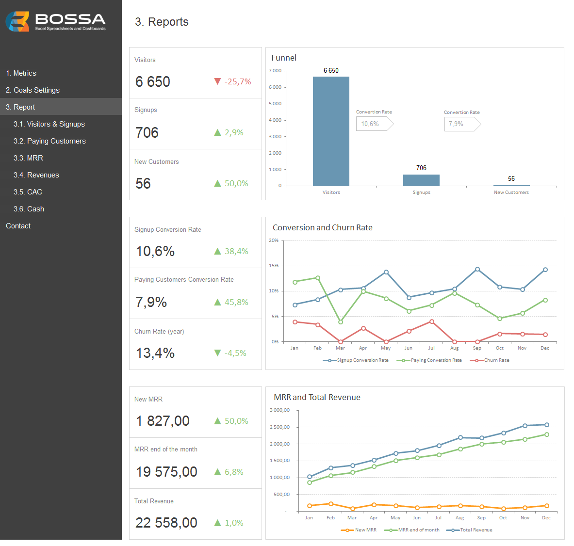 Saas Metrics Dashboard Excel Template Overview Dashboard  It