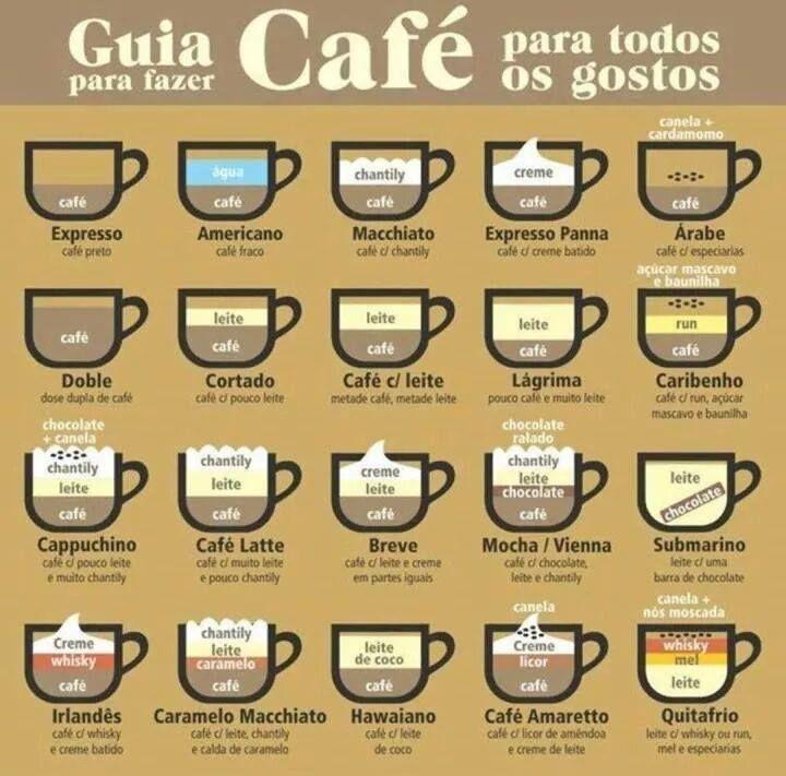 Coffe Type