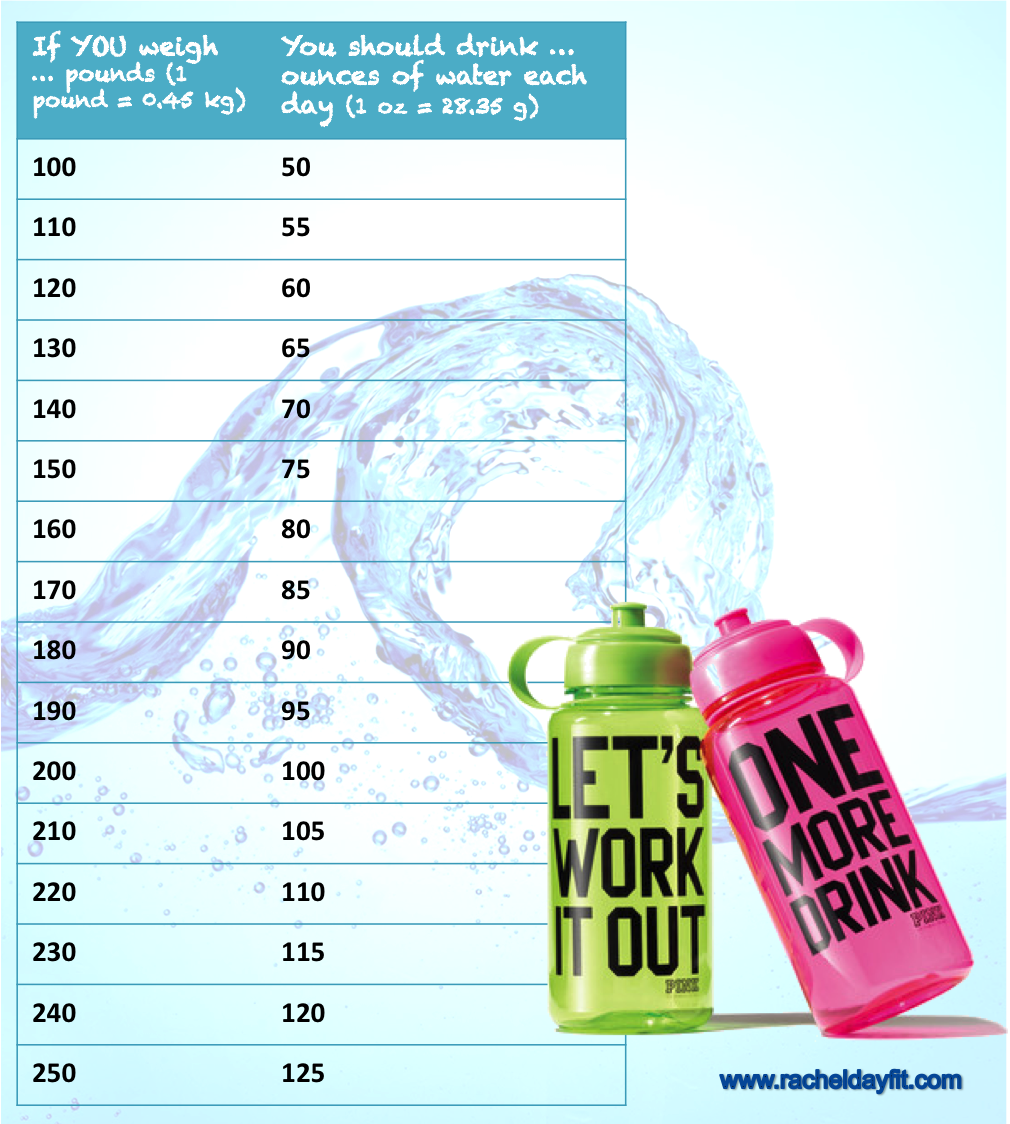 The Inside Track On Powerlifting Tactics: Looking For A Way To Track Your Water Intake. Here's A