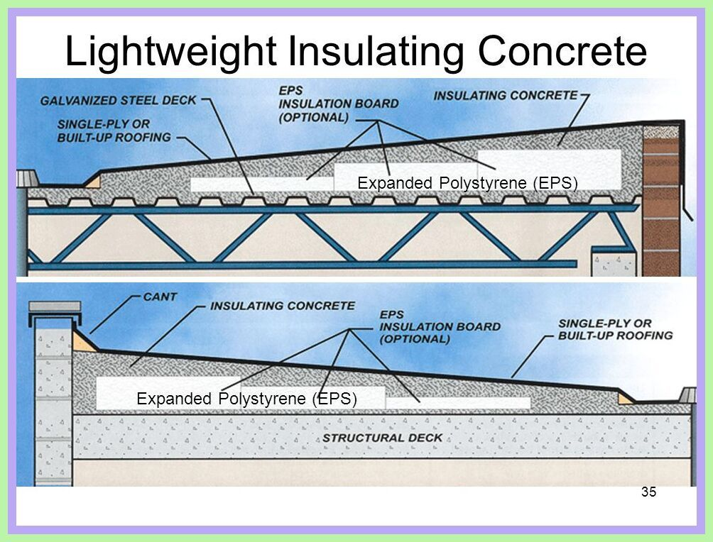 98 Reference Of Lightweight Deck Roof In 2020 Roof Deck Concrete Insulation Steel Deck
