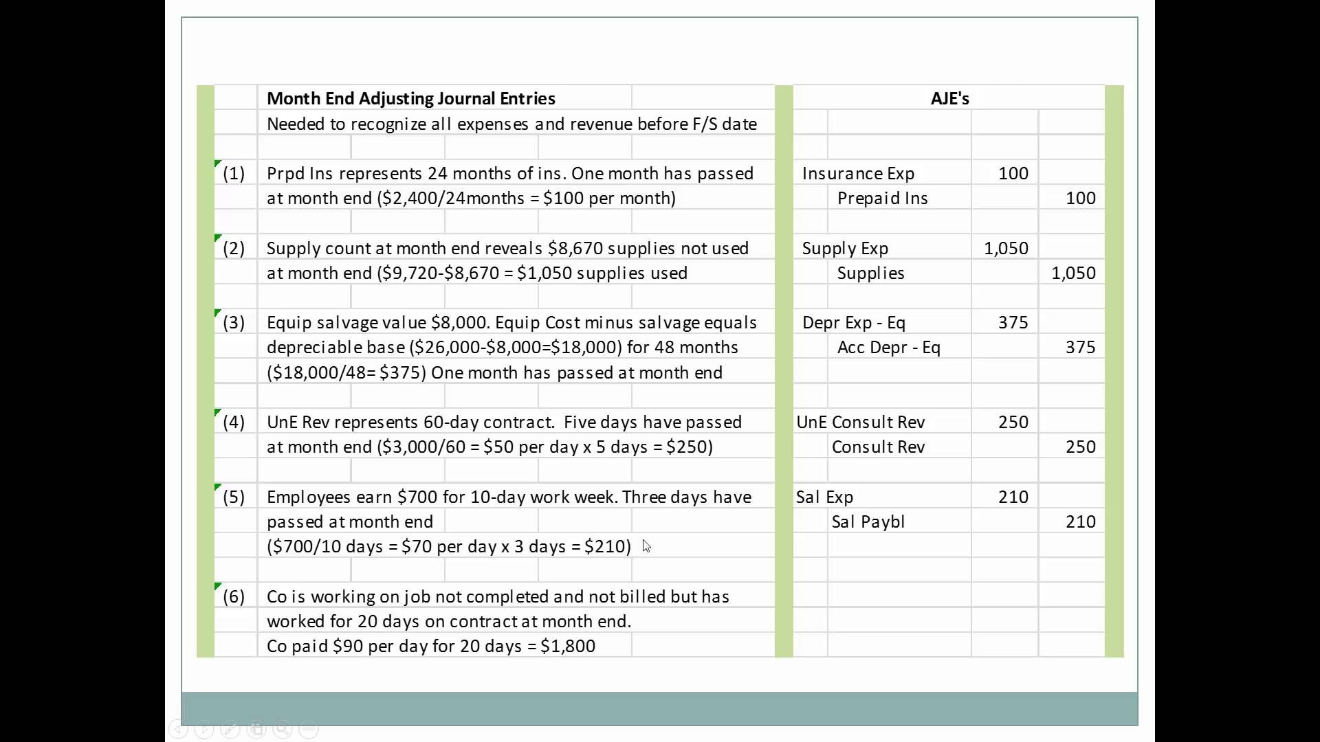 Unadjusted Trial Balance To Adjusted Trial Balance Sprop