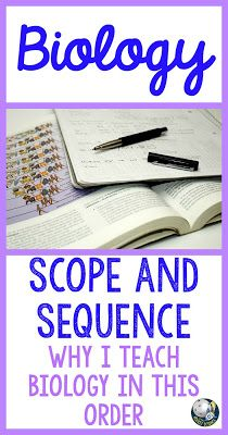 Why i chose my scope and sequence biology teaching resources as teachers it can be challenging to determine the best order in which to teach our curriculum this back to school season i decided to fandeluxe Images