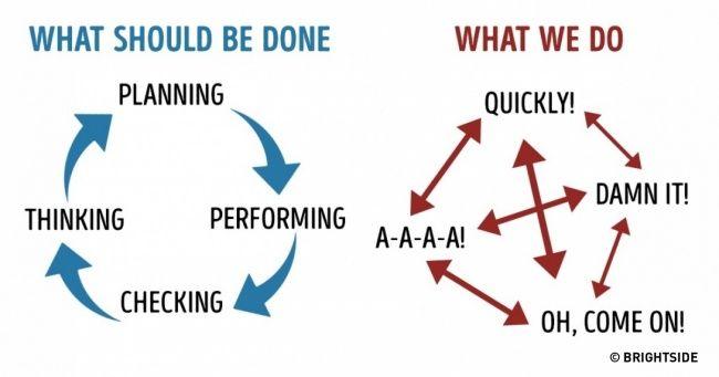 7 clever psychological tricks to stop postponing important tasks and start working