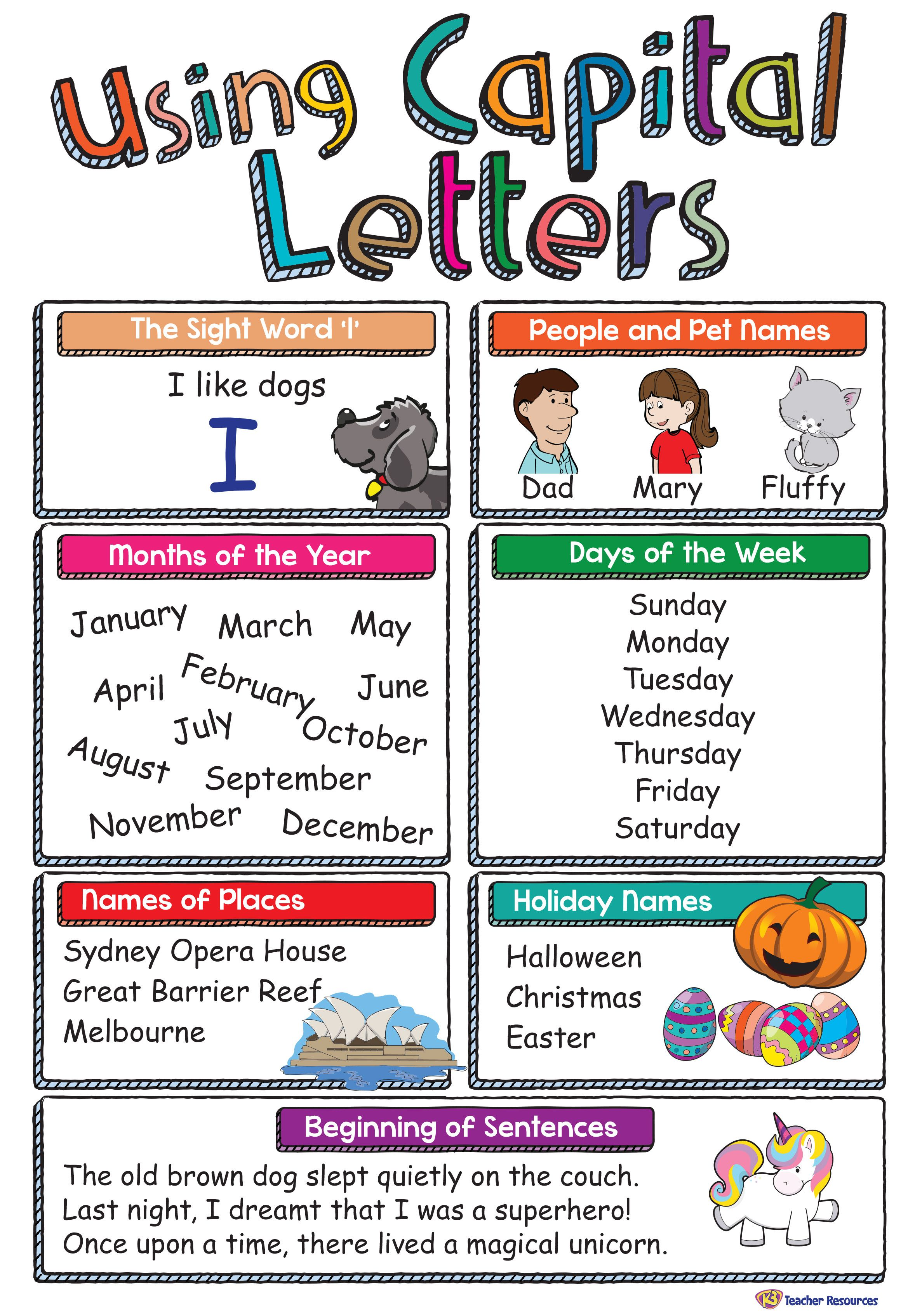 Using Capital Letters Poster