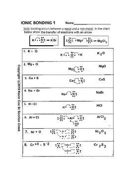 Chemistry Ionic Bonding Worksheet