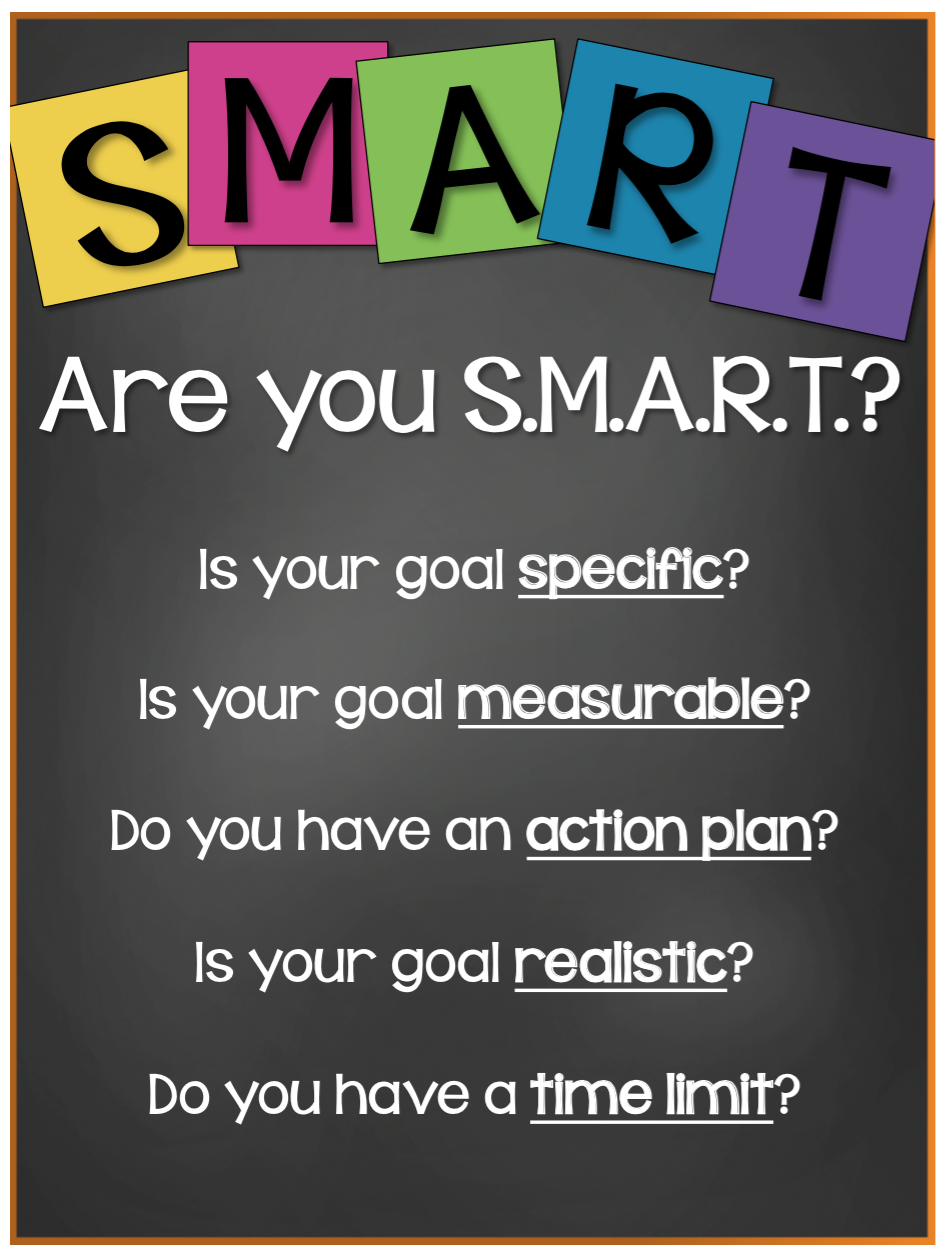 Are you SMART? Goal Setting Lessons | Productos